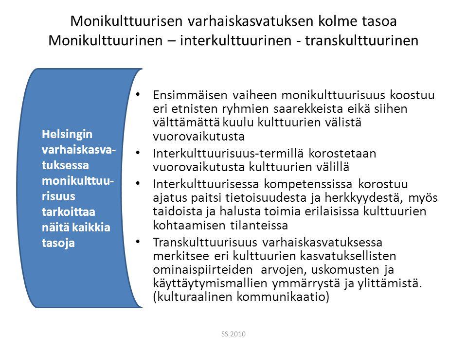 Monikulttuurisen varhaiskasvatuksen kolme tasoa Monikulttuurinen – interkulttuurinen - transkulttuurinen
