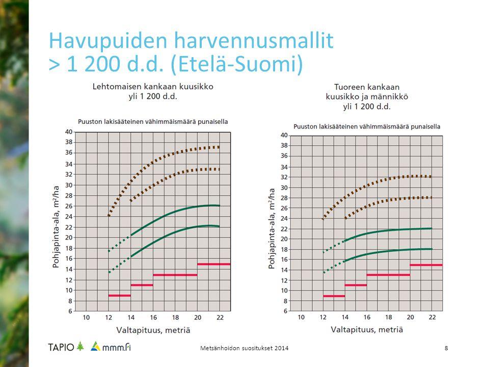 Havupuiden harvennusmallit > 1 200 d.d. (Etelä-Suomi)