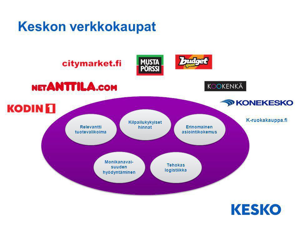 Keskon verkkokaupat K-ruokakauppa.fi Kilpailukykyiset hinnat