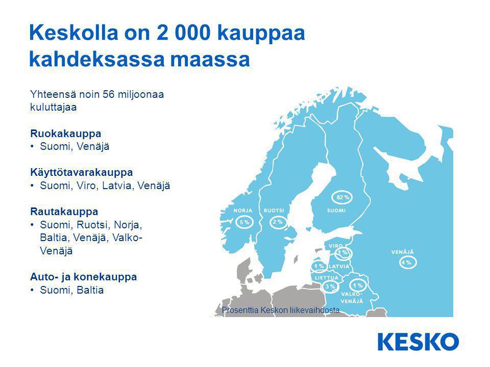 Keskolla on 2 000 kauppaa kahdeksassa maassa