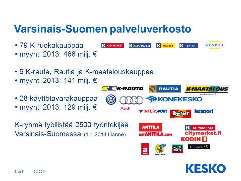Varsinais-Suomen palveluverkosto