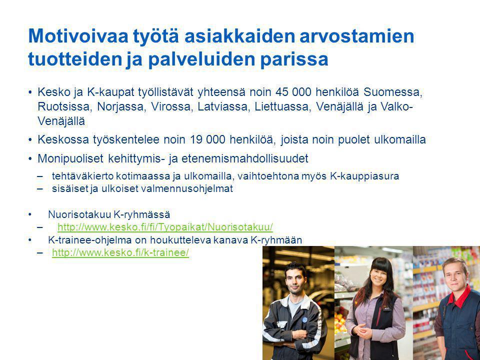 Motivoivaa työtä asiakkaiden arvostamien tuotteiden ja palveluiden parissa