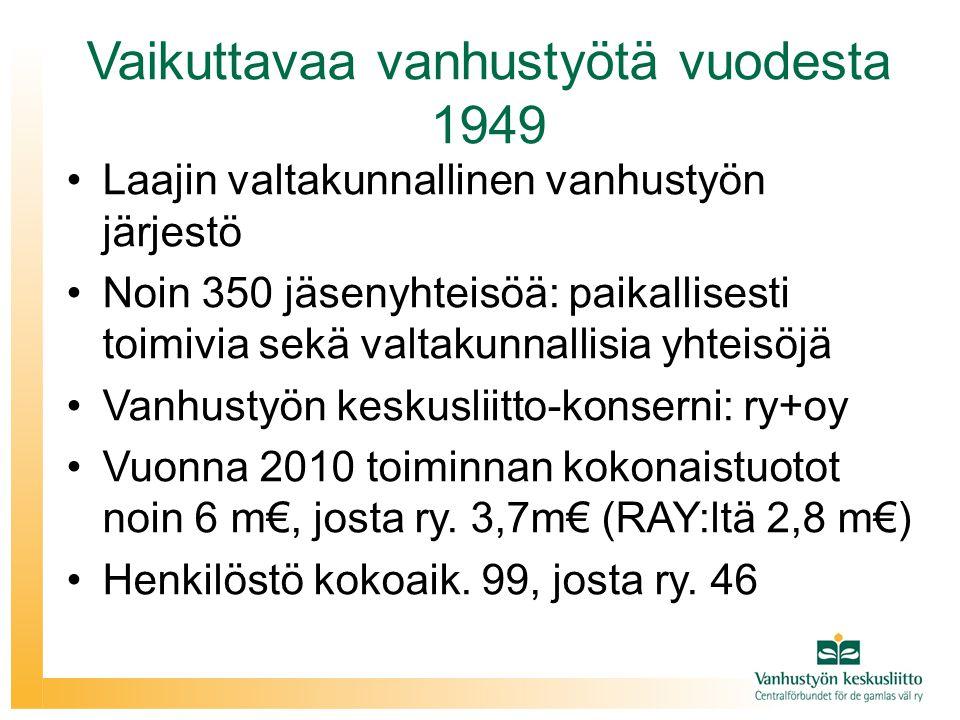 Vaikuttavaa vanhustyötä vuodesta 1949