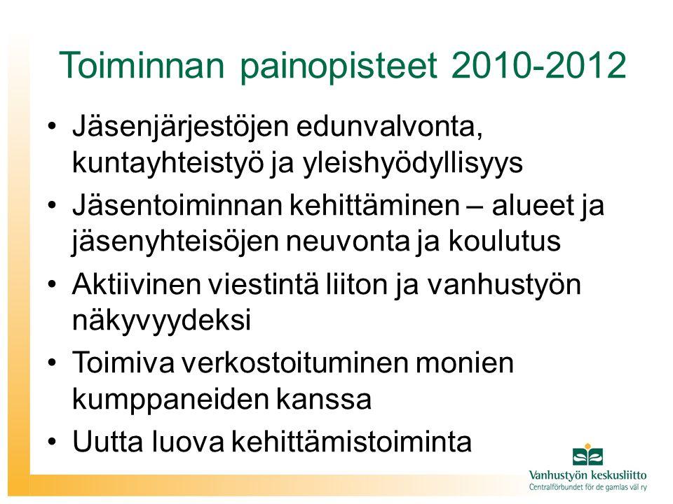 Toiminnan painopisteet 2010-2012