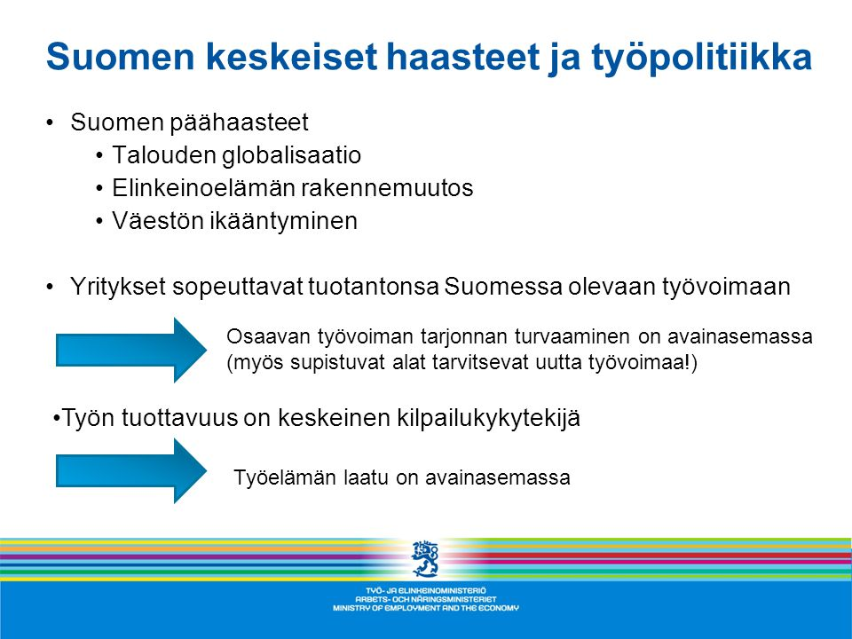 Suomen keskeiset haasteet ja työpolitiikka