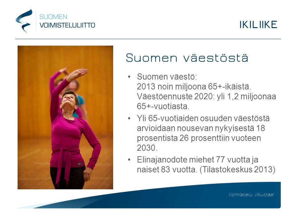 Suomen väestöstä IKILIIKE