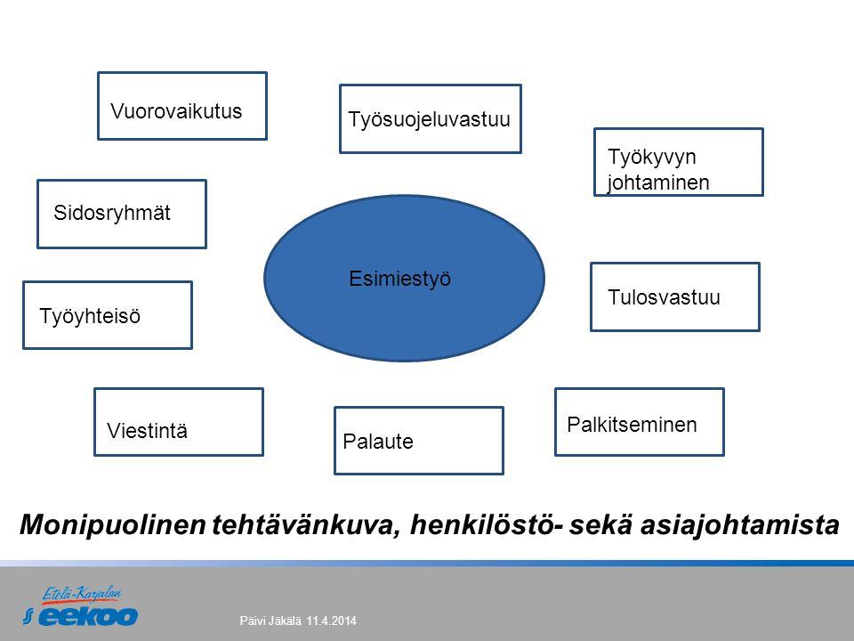 Monipuolinen tehtävänkuva, henkilöstö- sekä asiajohtamista