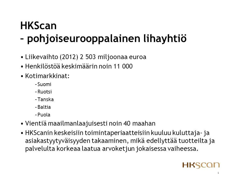HKScan – pohjoiseurooppalainen lihayhtiö