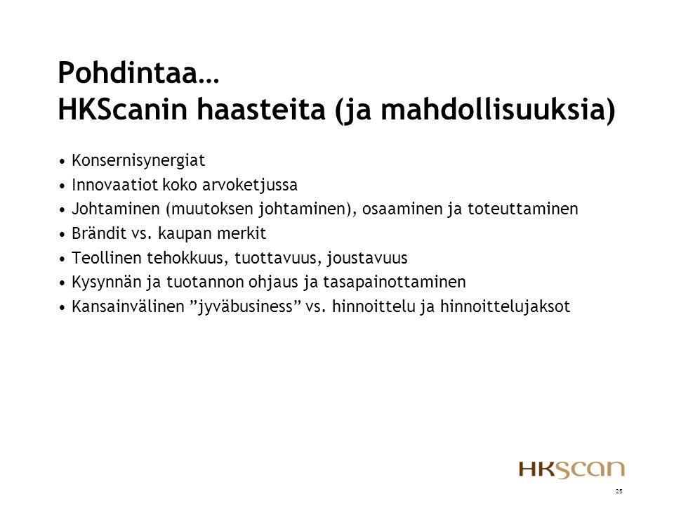 Pohdintaa… HKScanin haasteita (ja mahdollisuuksia)