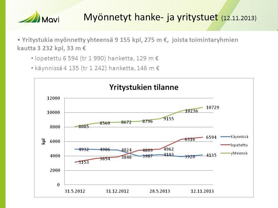 Myönnetyt hanke- ja yritystuet (12.11.2013)