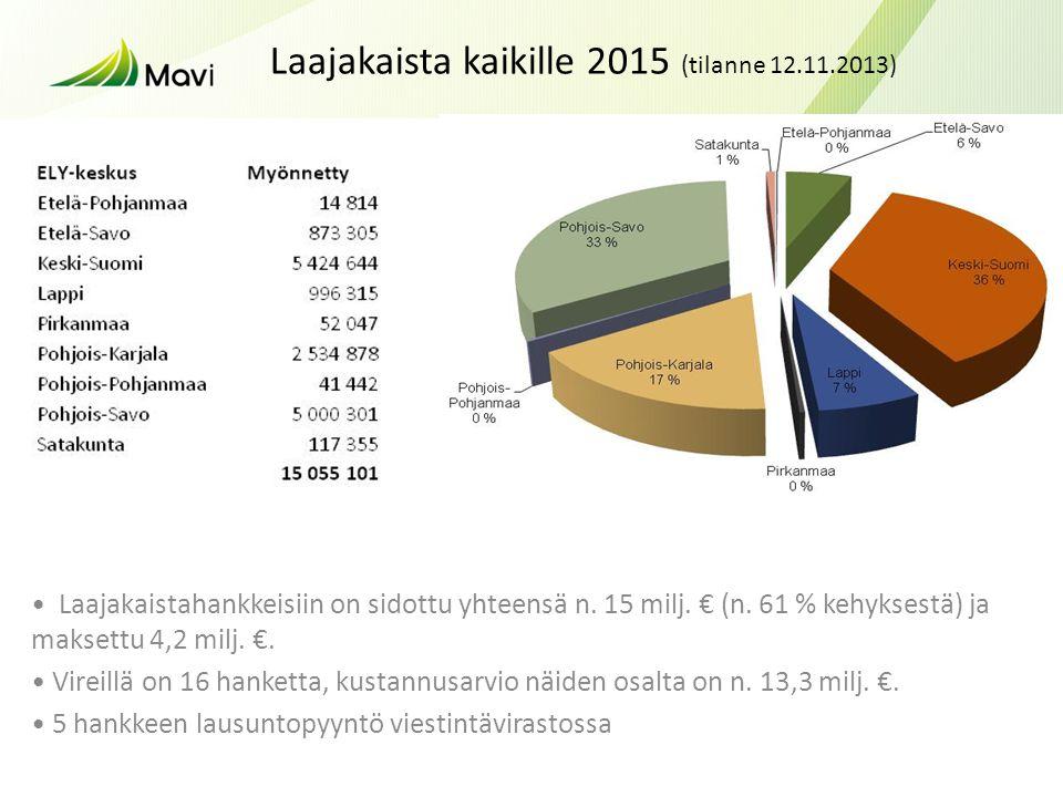 Laajakaista kaikille 2015 (tilanne 12.11.2013)