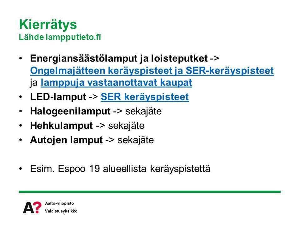 Kierrätys Lähde lampputieto.fi