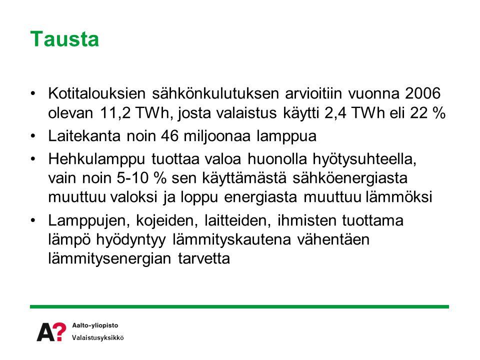 Tausta Kotitalouksien sähkönkulutuksen arvioitiin vuonna 2006 olevan 11,2 TWh, josta valaistus käytti 2,4 TWh eli 22 %