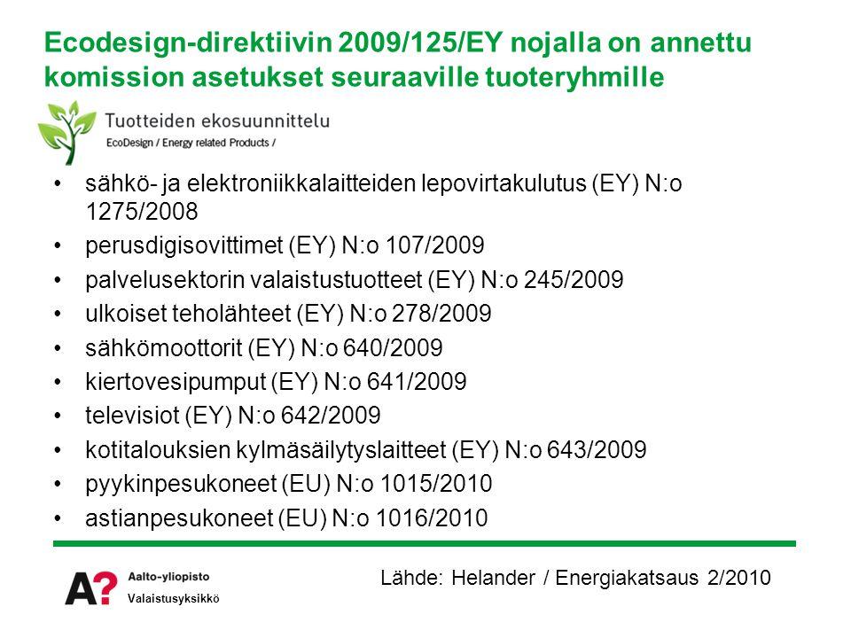 Ecodesign-direktiivin 2009/125/EY nojalla on annettu komission asetukset seuraaville tuoteryhmille