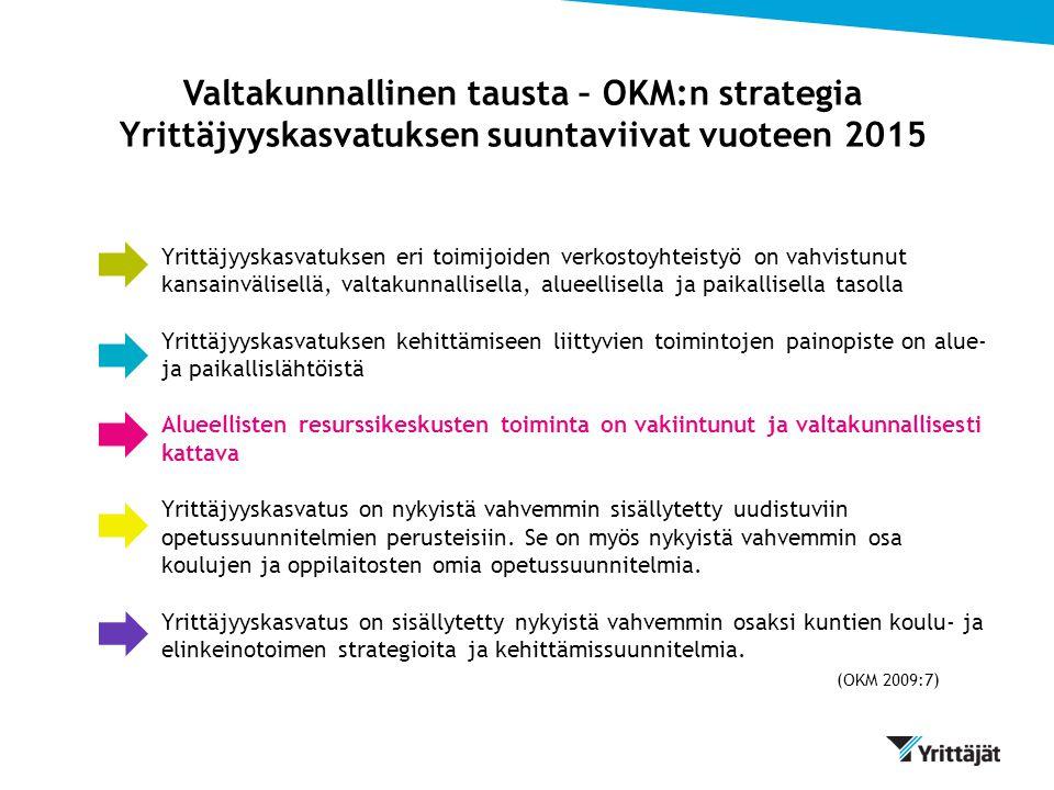 Valtakunnallinen tausta – OKM:n strategia Yrittäjyyskasvatuksen suuntaviivat vuoteen 2015