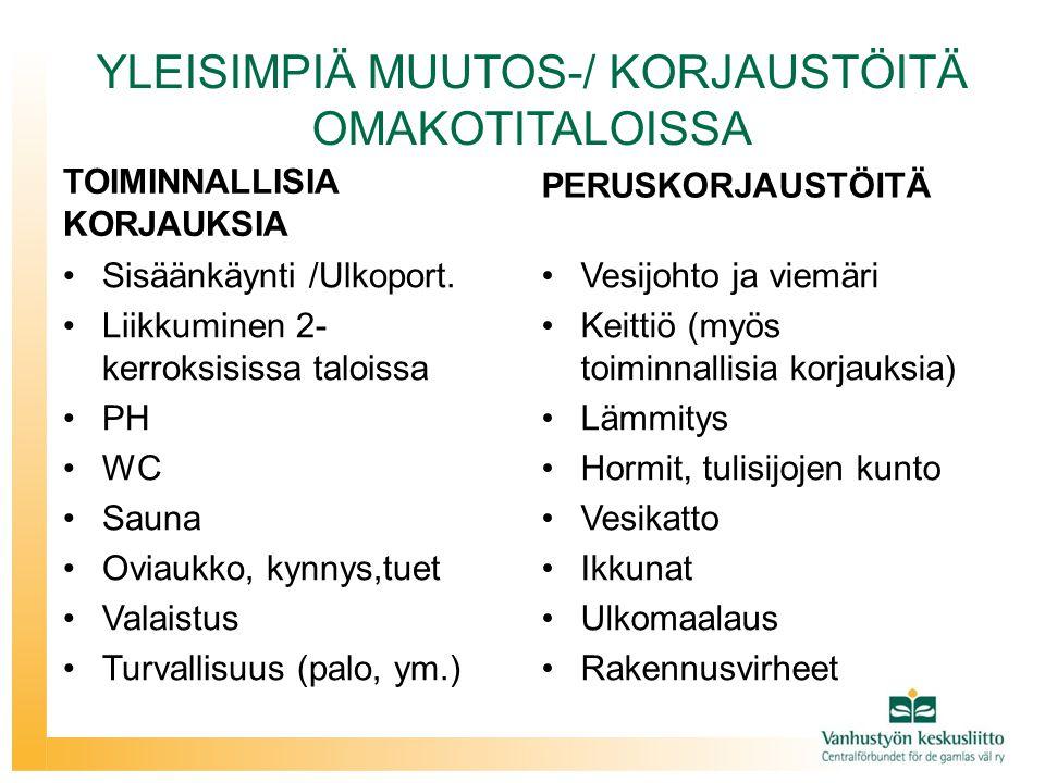 YLEISIMPIÄ MUUTOS-/ KORJAUSTÖITÄ OMAKOTITALOISSA