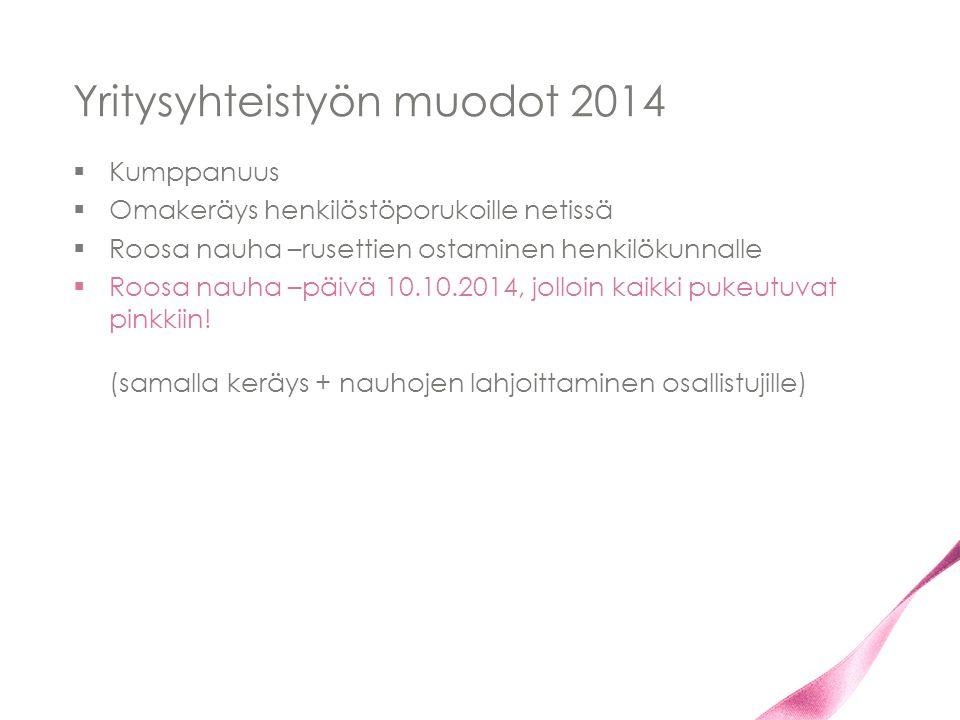Yritysyhteistyön muodot 2014