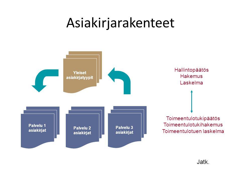 Asiakirjarakenteet Jatk. Hallintopäätös Hakemus Laskelma