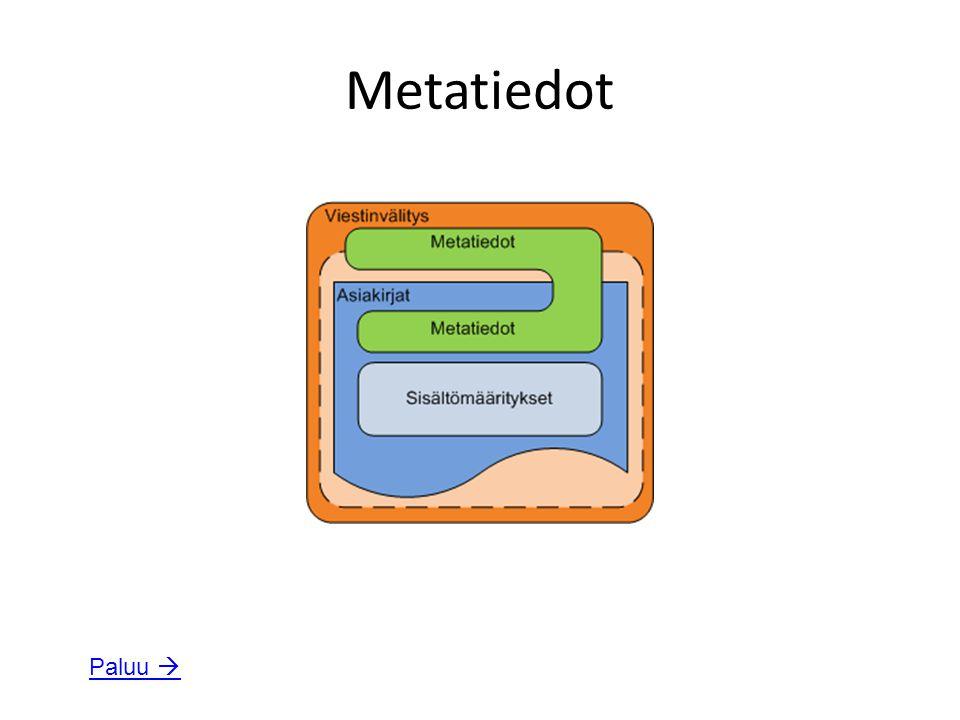 Metatiedot Paluu 