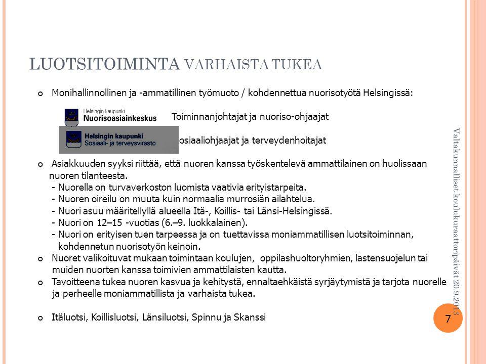 LUOTSITOIMINTA VARHAISTA TUKEA