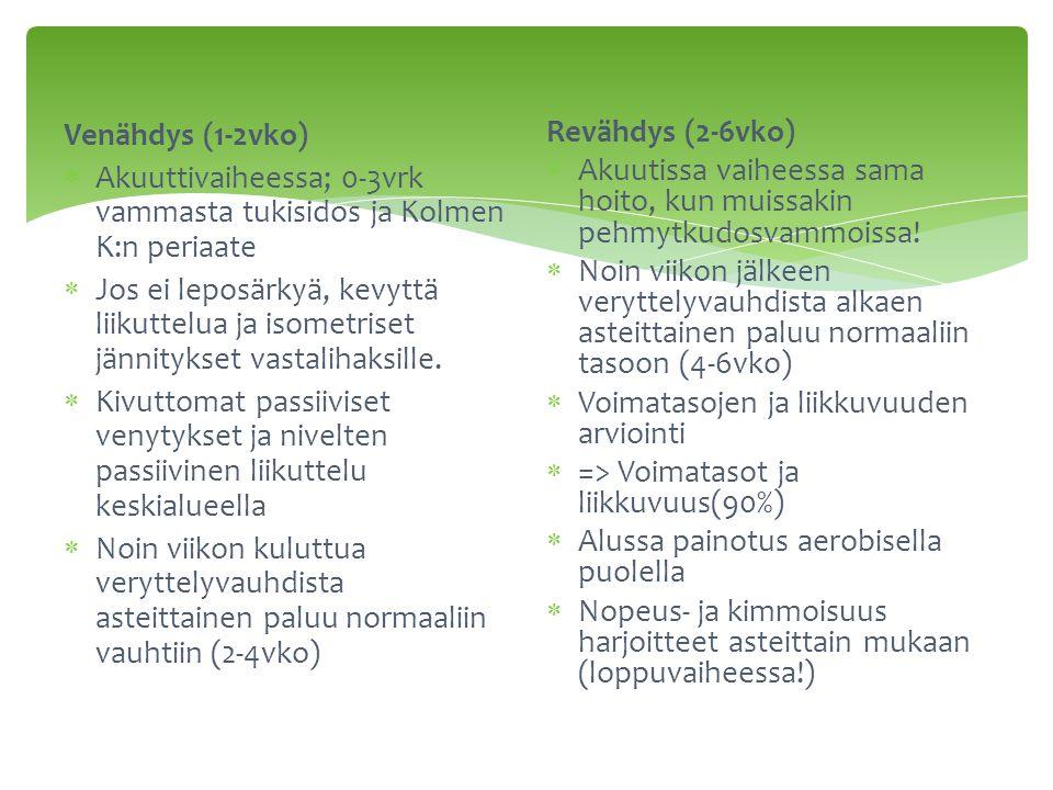 Venähdys (1-2vko) Akuuttivaiheessa; 0-3vrk vammasta tukisidos ja Kolmen K:n periaate.