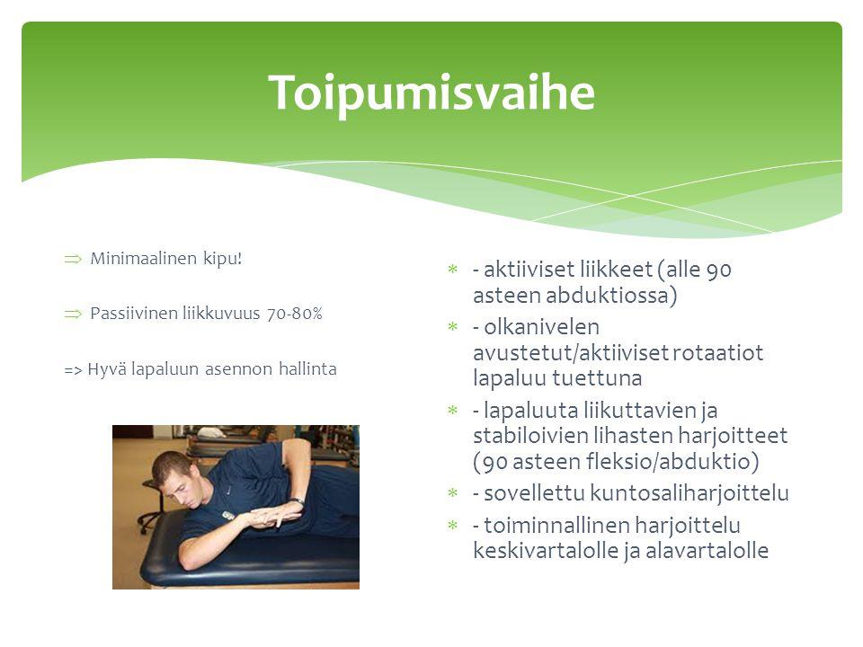 Toipumisvaihe - aktiiviset liikkeet (alle 90 asteen abduktiossa)