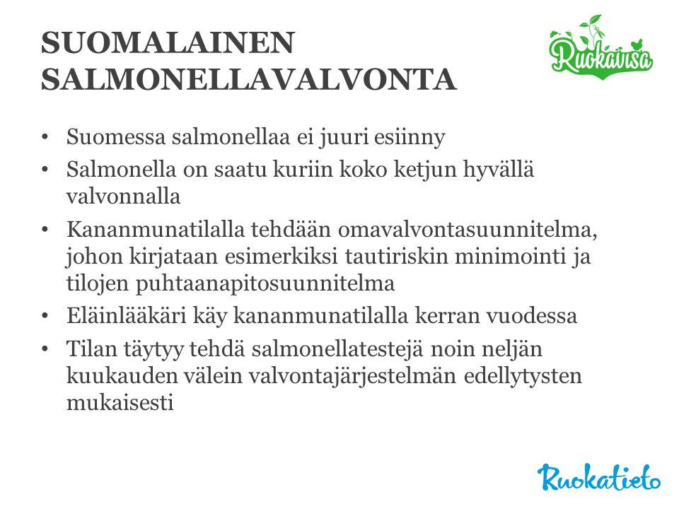 SUOMALAINEN SALMONELLAVALVONTA