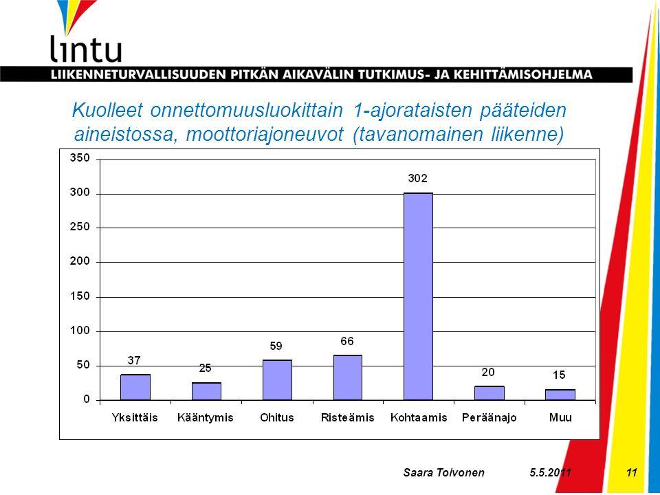 Kuolleet onnettomuusluokittain 1-ajorataisten pääteiden aineistossa, moottoriajoneuvot (tavanomainen liikenne)