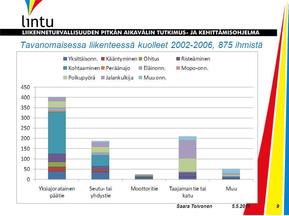Tavanomaisessa liikenteessä kuolleet 2002-2006, 875 ihmistä
