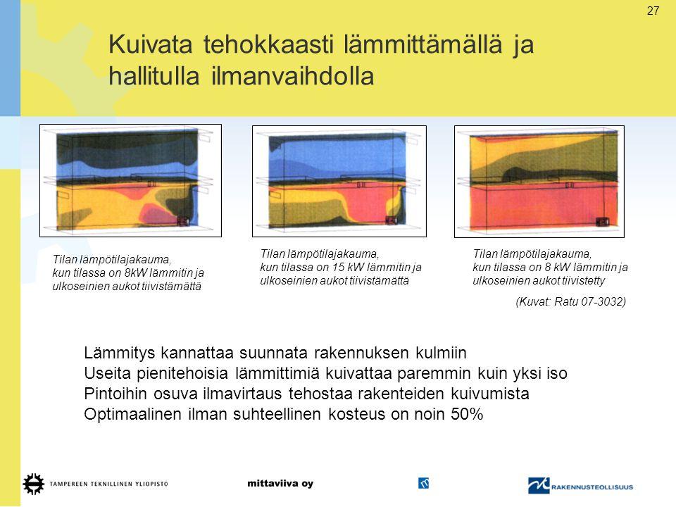 Kuivata tehokkaasti lämmittämällä ja hallitulla ilmanvaihdolla