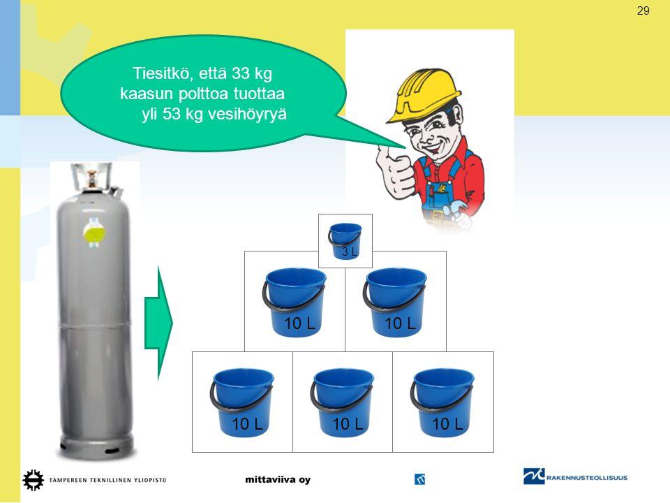 Tiesitkö, että 33 kg kaasun polttoa tuottaa yli 53 kg vesihöyryä