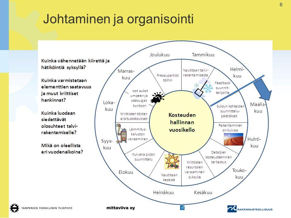 Johtaminen ja organisointi