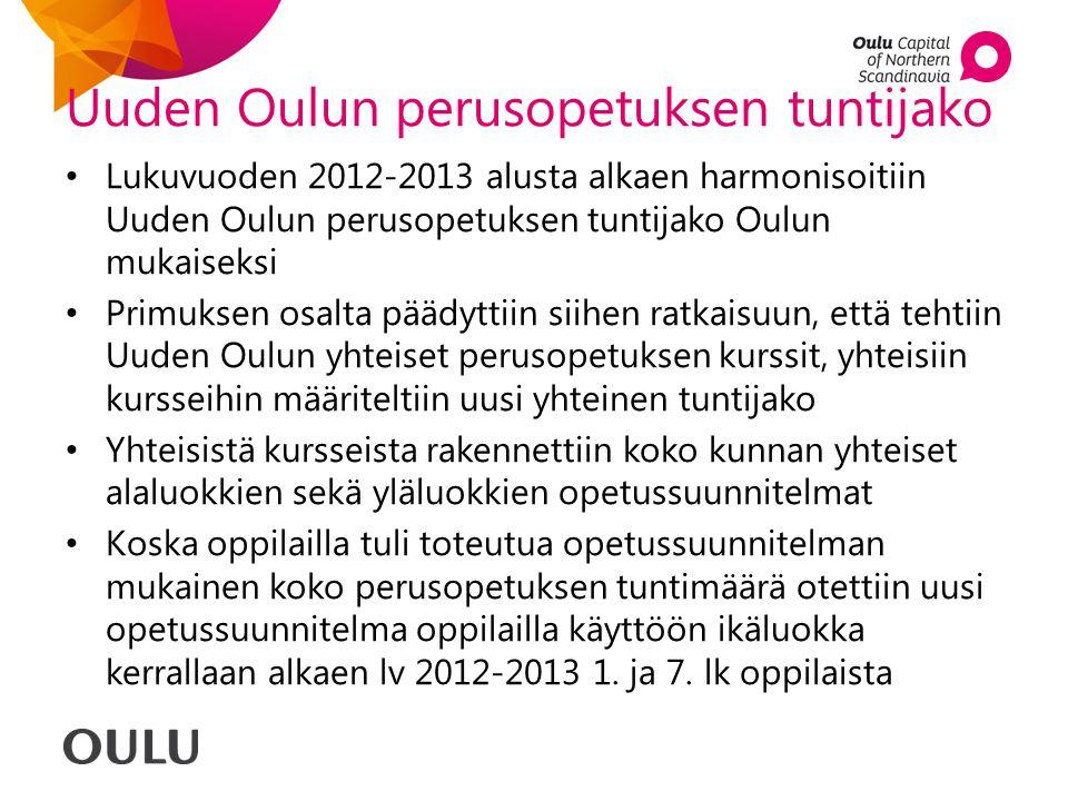 Uuden Oulun perusopetuksen tuntijako