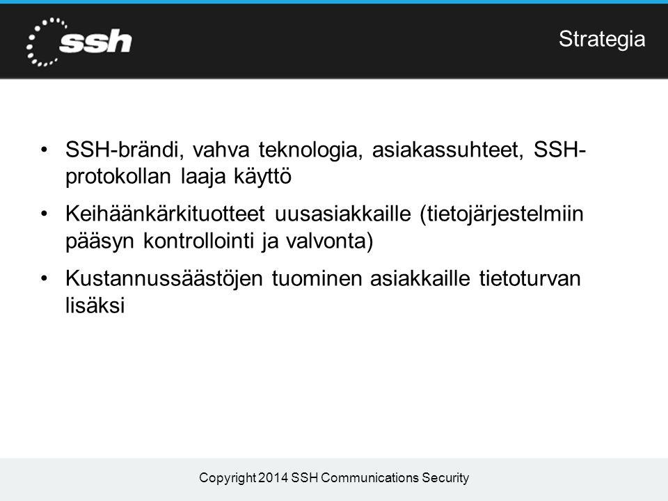 Strategia SSH-brändi, vahva teknologia, asiakassuhteet, SSH- protokollan laaja käyttö.