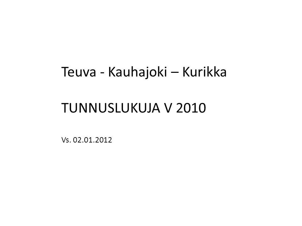 Teuva - Kauhajoki – Kurikka TUNNUSLUKUJA V 2010
