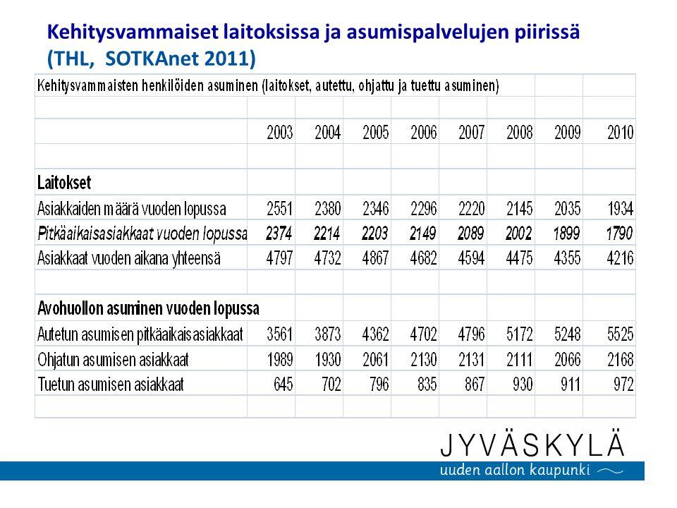 Kehitysvammaiset laitoksissa ja asumispalvelujen piirissä (THL, SOTKAnet 2011)