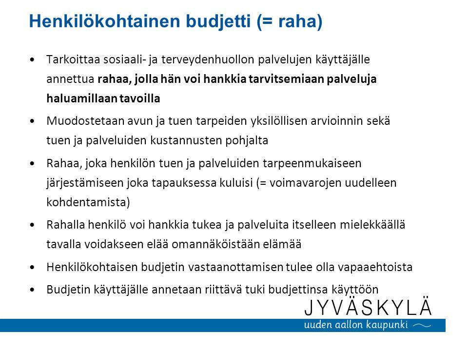 Henkilökohtainen budjetti (= raha)