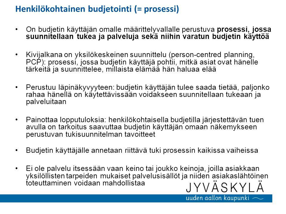 Henkilökohtainen budjetointi (= prosessi)