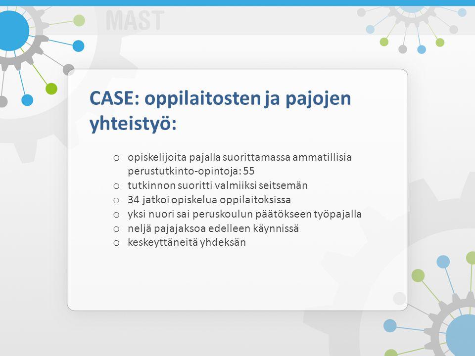 CASE: oppilaitosten ja pajojen yhteistyö: