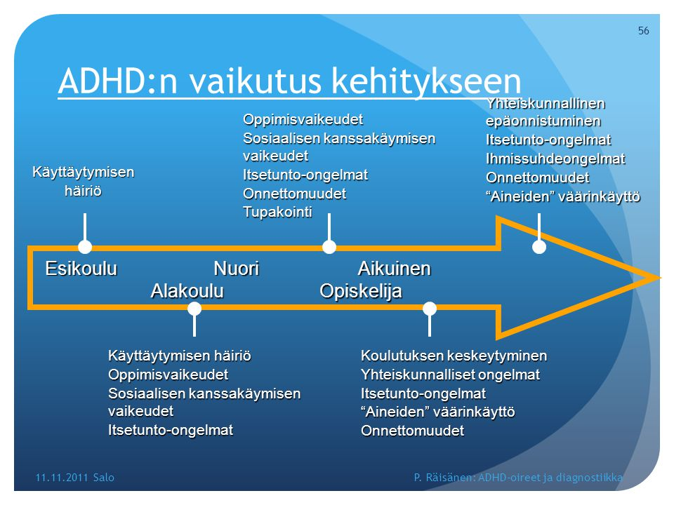 ADHD:n vaikutus kehitykseen