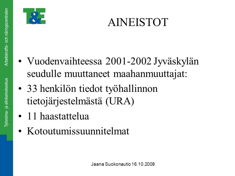 AINEISTOT Vuodenvaihteessa 2001-2002 Jyväskylän seudulle muuttaneet maahanmuuttajat: 33 henkilön tiedot työhallinnon tietojärjestelmästä (URA)