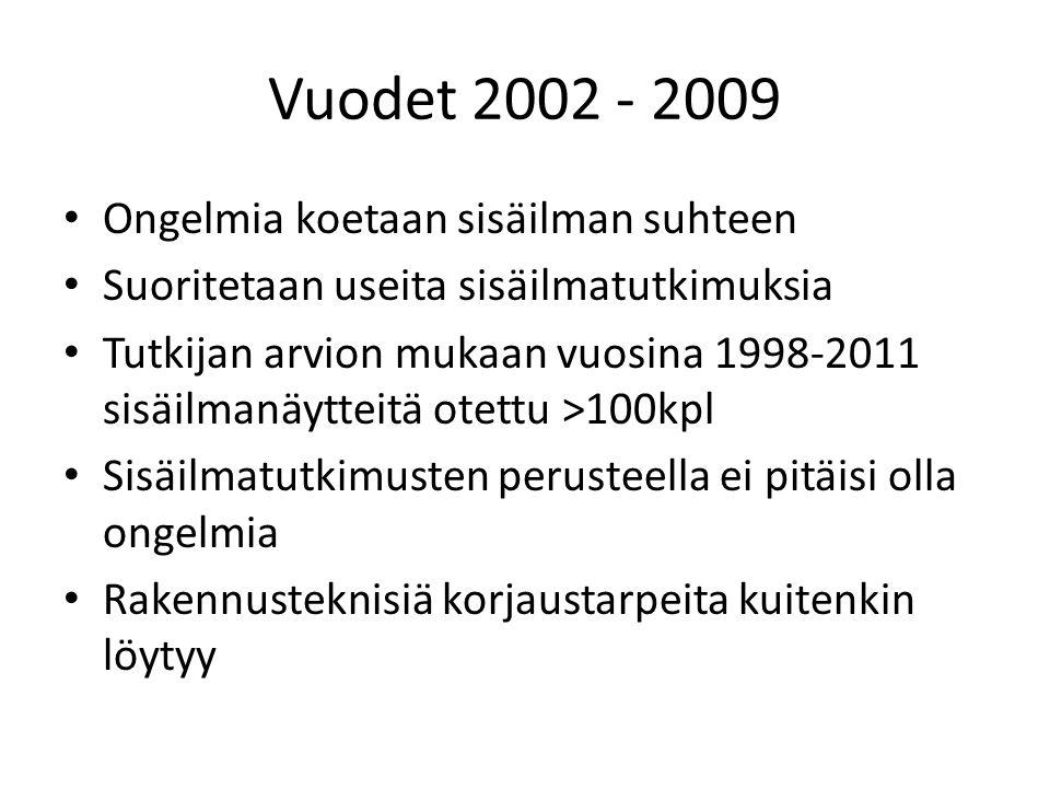 Vuodet 2002 - 2009 Ongelmia koetaan sisäilman suhteen