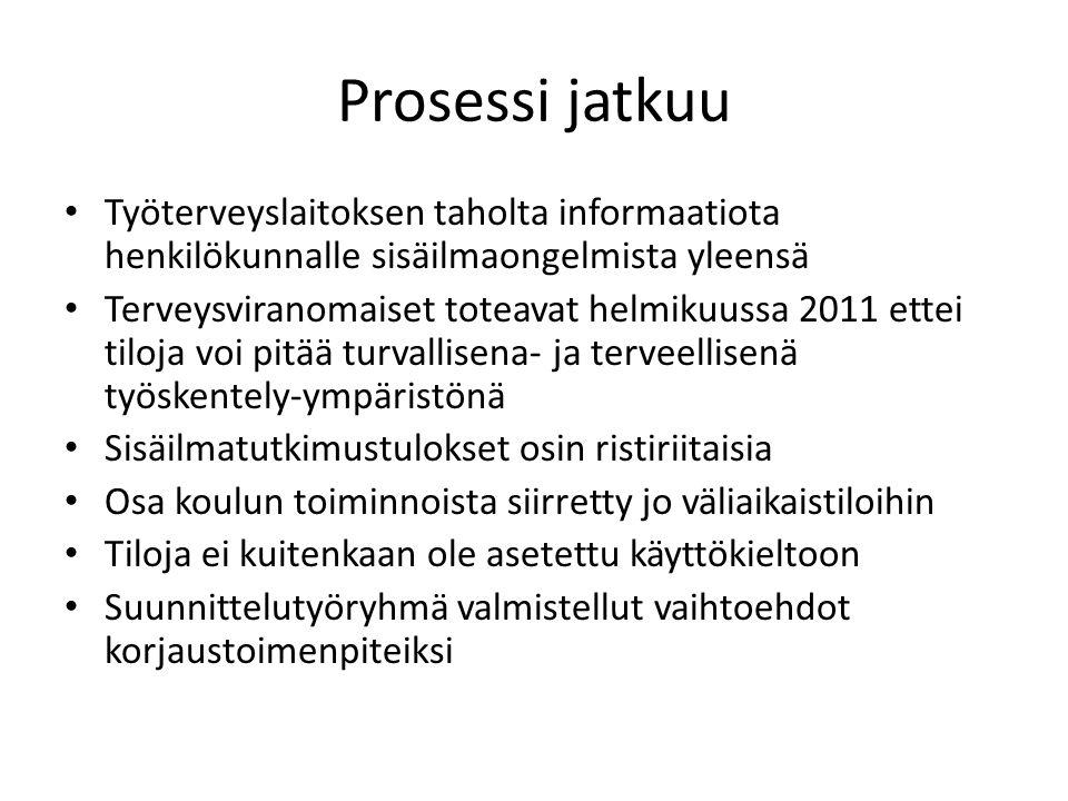 Prosessi jatkuu Työterveyslaitoksen taholta informaatiota henkilökunnalle sisäilmaongelmista yleensä.