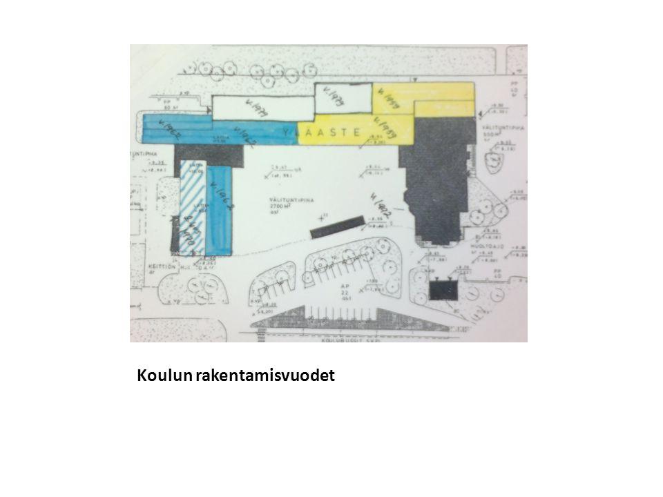 Koulun rakentamisvuodet