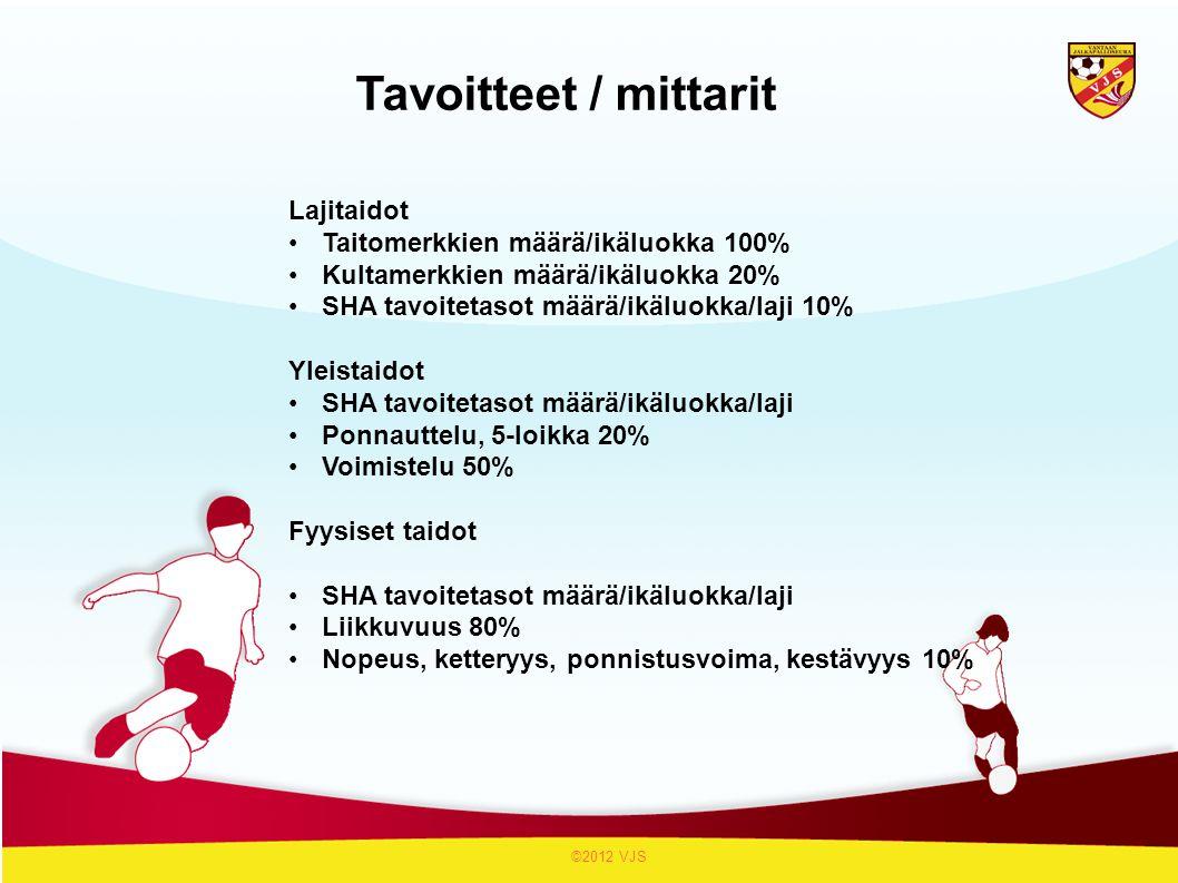 Tavoitteet / mittarit Lajitaidot Taitomerkkien määrä/ikäluokka 100%