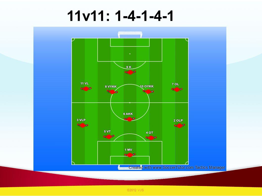 11v11: 1-4-1-4-1 ©2012 VJS
