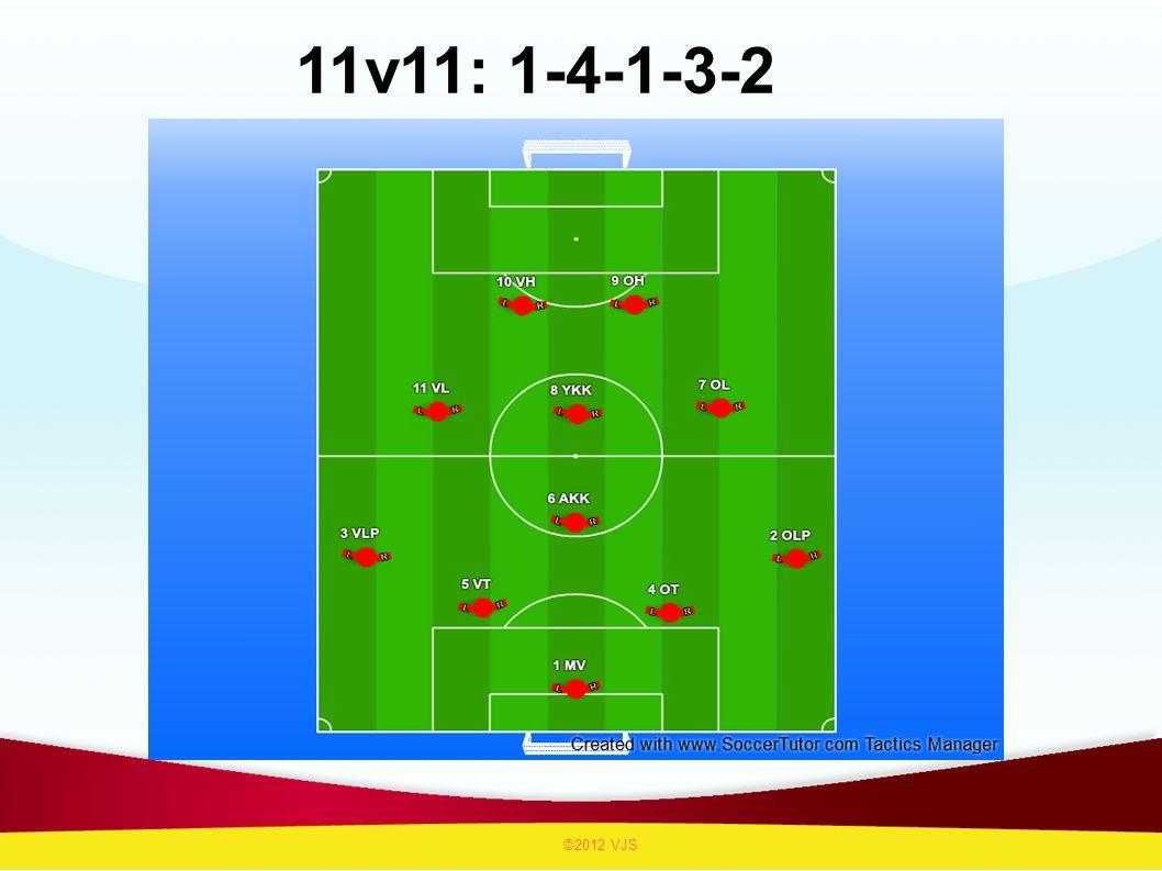 11v11: 1-4-1-3-2 ©2012 VJS