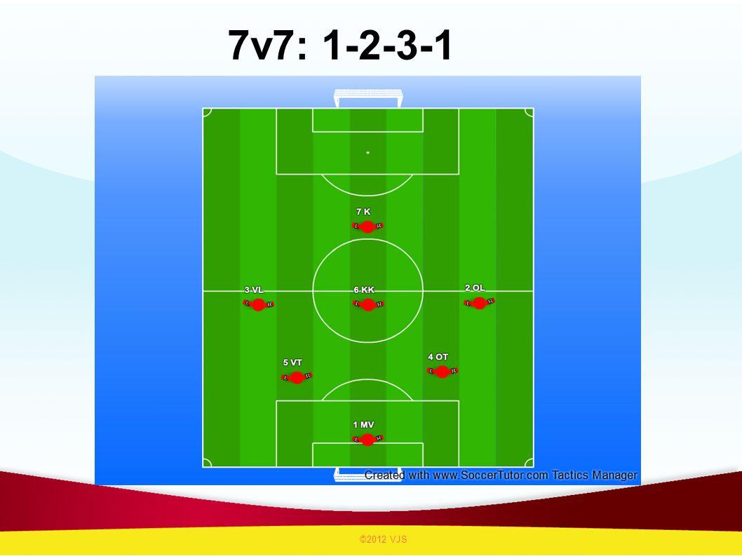 7v7: 1-2-3-1 ©2012 VJS
