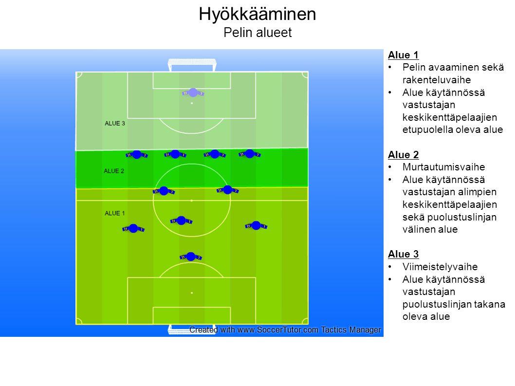 Hyökkääminen Pelin alueet Alue 1 Pelin avaaminen sekä rakenteluvaihe