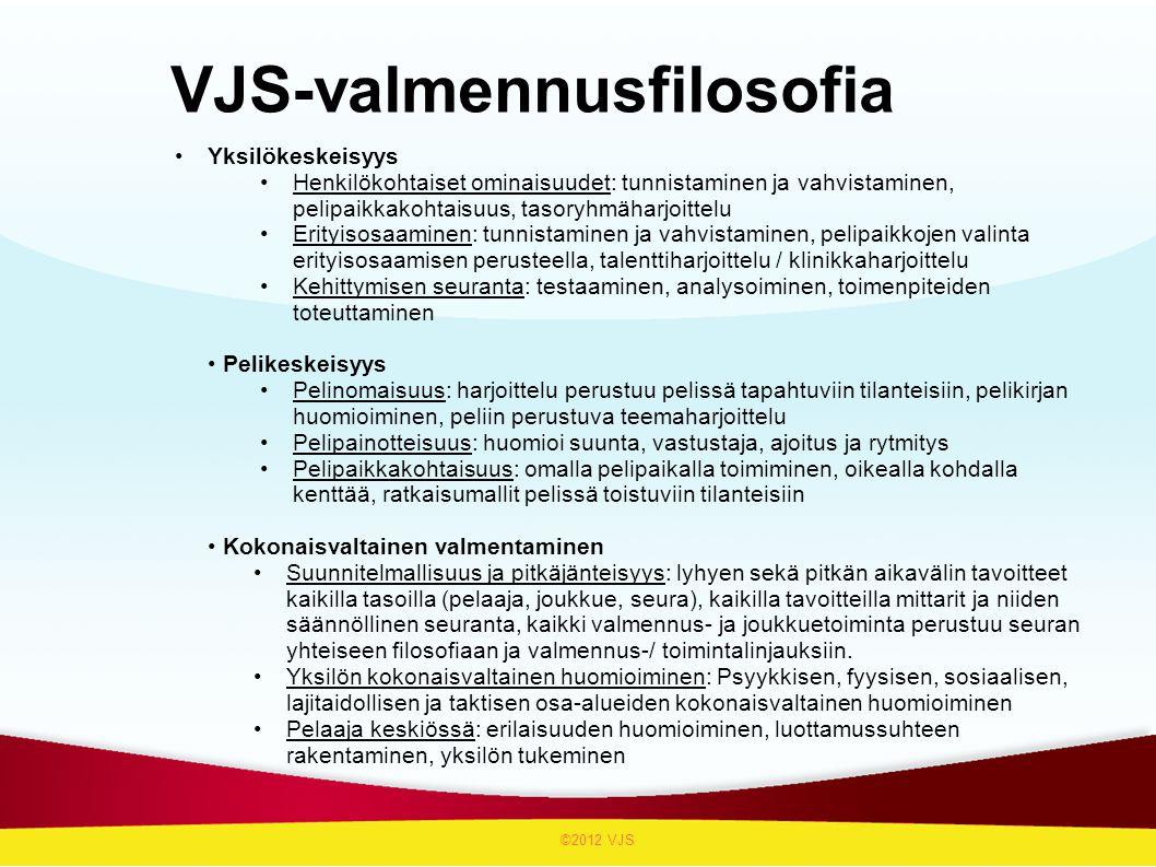 VJS-valmennusfilosofia